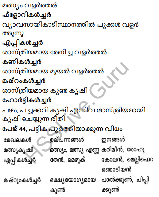 Kerala Syllabus 8th Standard Basic Science Solutions Chapter 3 Let's Regain Our Fields in Malayalam 11