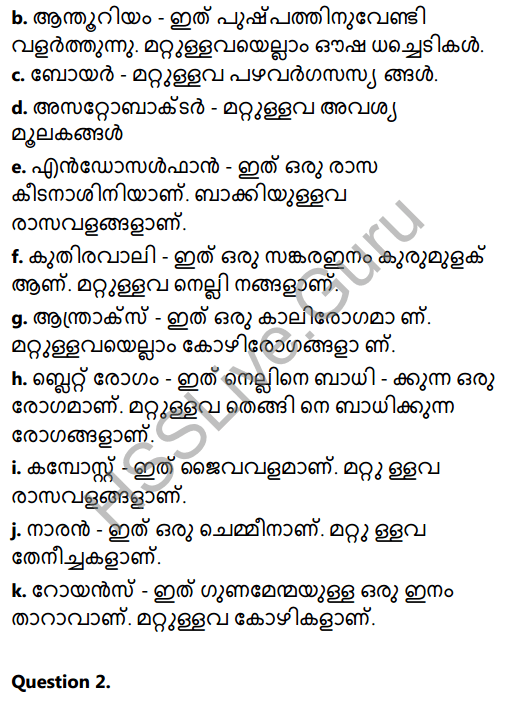Kerala Syllabus 8th Standard Basic Science Solutions Chapter 3 Let's Regain Our Fields in Malayalam 18