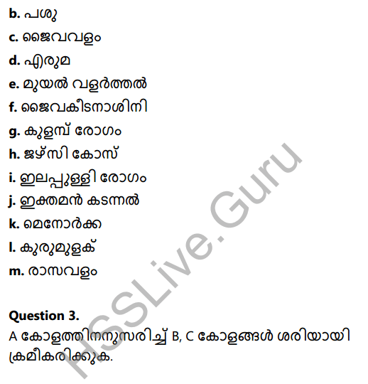 Kerala Syllabus 8th Standard Basic Science Solutions Chapter 3 Let's Regain Our Fields in Malayalam 20