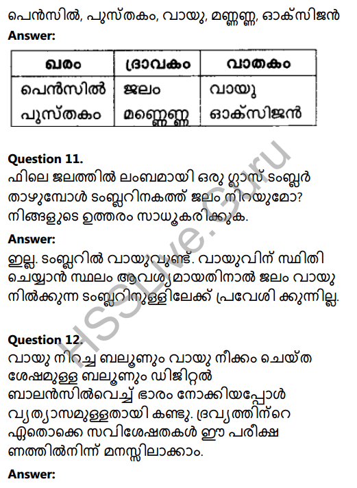 Kerala Syllabus 8th Standard Basic Science Solutions Chapter 4 Properties of Matter in Malayalam 12