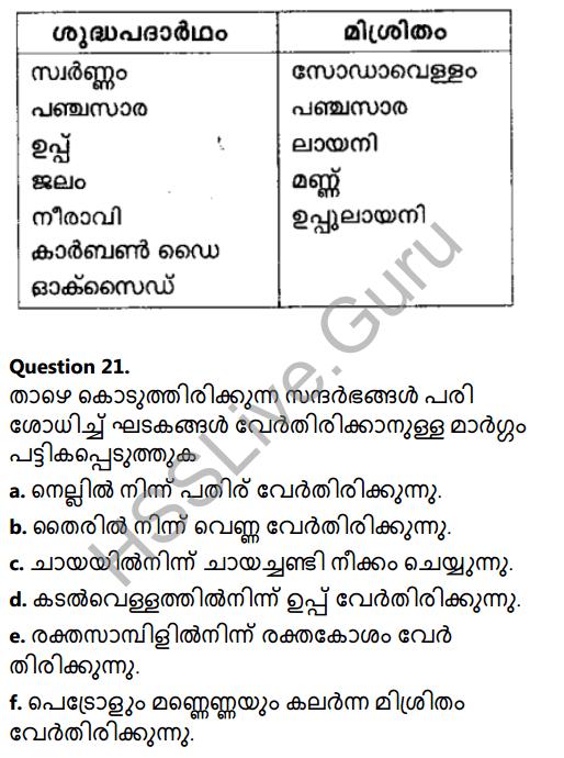 Kerala Syllabus 8th Standard Basic Science Solutions Chapter 4 Properties of Matter in Malayalam 19