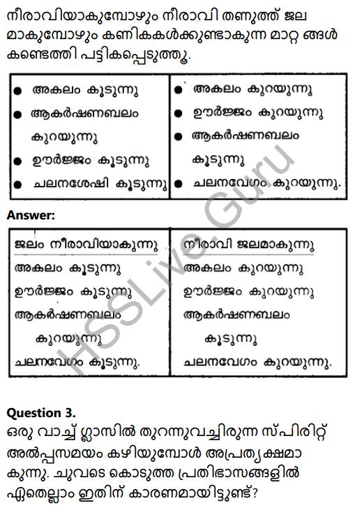 Kerala Syllabus 8th Standard Basic Science Solutions Chapter 4 Properties of Matter in Malayalam 2