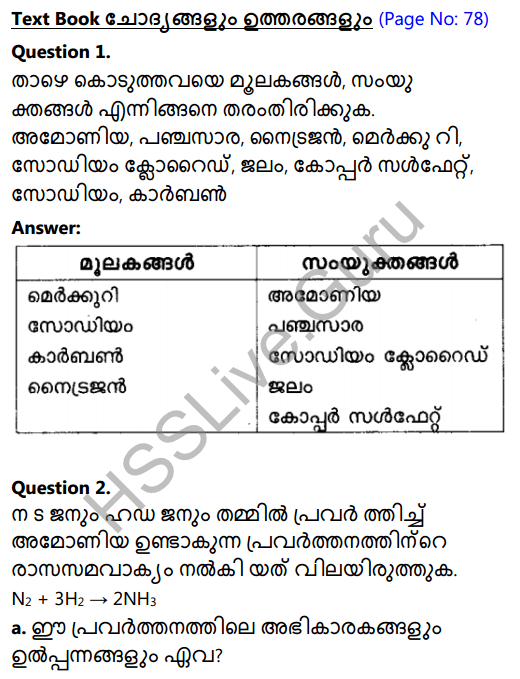 Kerala Syllabus 8th Standard Basic Science Solutions Chapter 5 Basic Constituents of Matter in Malayalam 1
