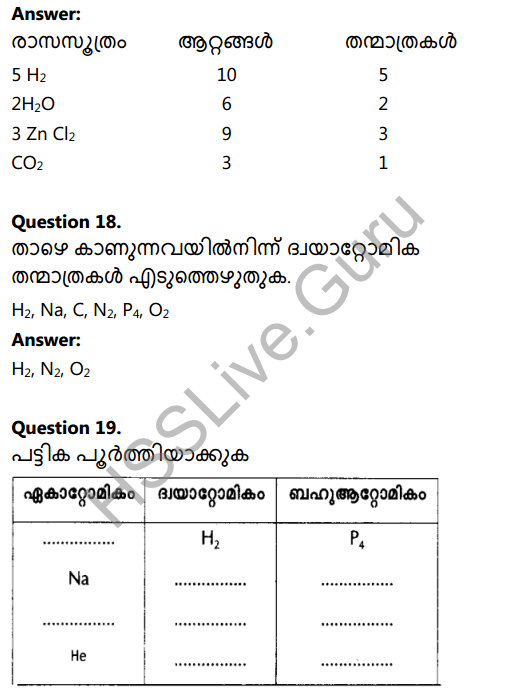 Kerala Syllabus 8th Standard Basic Science Solutions Chapter 5 Basic Constituents of Matter in Malayalam 17