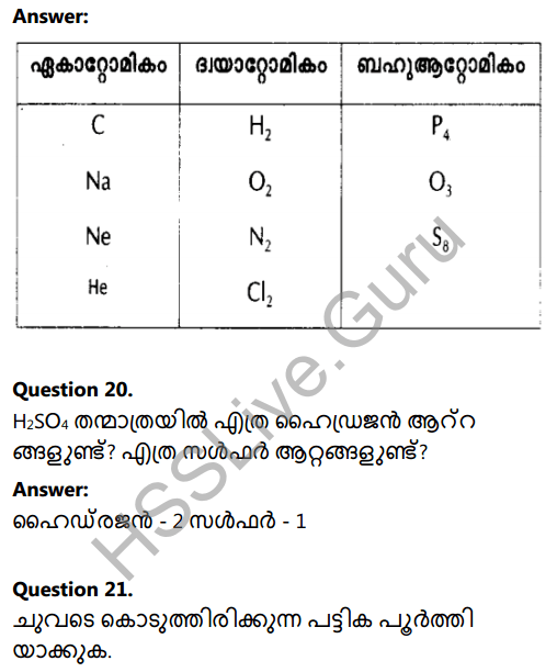 Kerala Syllabus 8th Standard Basic Science Solutions Chapter 5 Basic Constituents of Matter in Malayalam 18