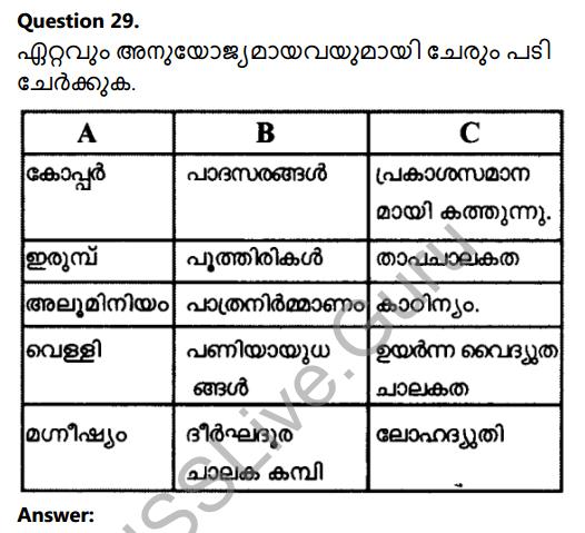 Kerala Syllabus 8th Standard Basic Science Solutions Chapter 7 Metals in Malayalam 20