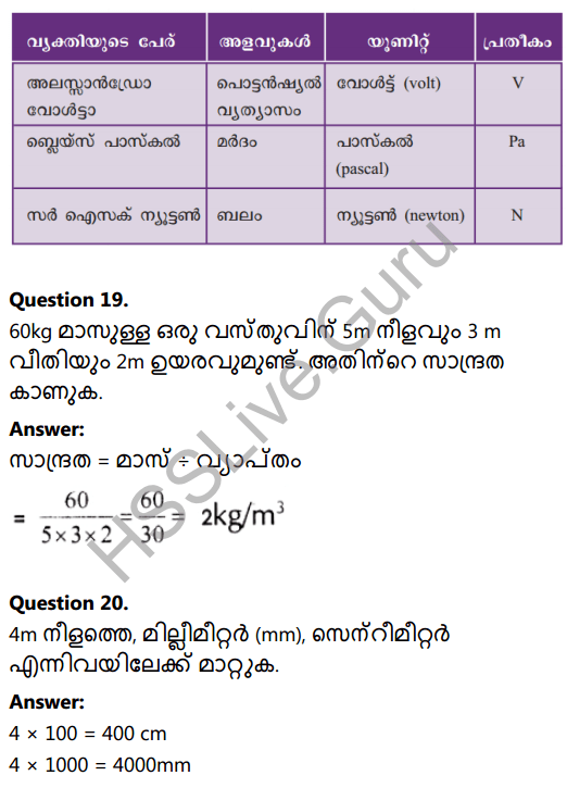 Kerala Syllabus 8th Standard Basic Science Solutions Chapter 8 Measurements and Units in Malayalam 12