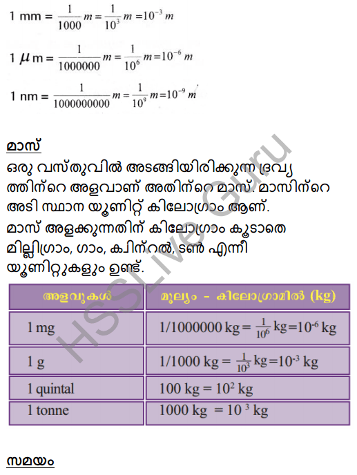 Kerala Syllabus 8th Standard Basic Science Solutions Chapter 8 Measurements and Units in Malayalam 19