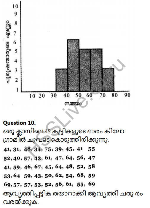 Kerala Syllabus 8th Standard Maths Solutions Chapter 10