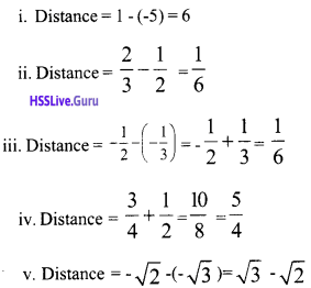 Kerala Syllabus 9th Standard Maths Solutions Chapter 10 Real Numbers 2