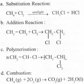 Kerala Syllabus 10th Standard Chemistry Solutions Chapter 7 Chemical Reactions of Organic Compounds 12