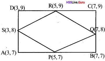 Kerala Syllabus 10th Standard Maths Solutions Chapter 6 Coordinates - 34
