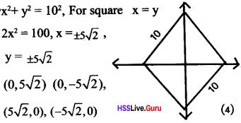 Kerala Syllabus 10th Standard Maths Solutions Chapter 6 Coordinates - 45