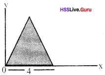 Kerala Syllabus 10th Standard Maths Solutions Chapter 6 Coordinates - 5