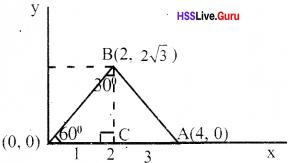 Kerala Syllabus 10th Standard Maths Solutions Chapter 6 Coordinates - 6