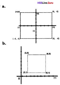 Kerala Syllabus 10th Standard Maths Solutions Chapter 6 Coordinates - 68