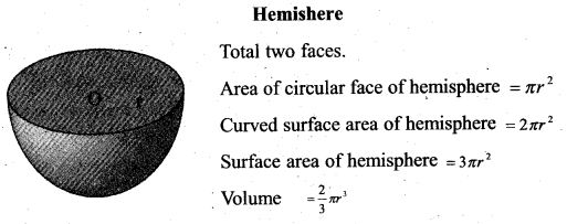 Kerala Syllabus 10th Standard Maths Solutions Chapter 8 Solids - 83