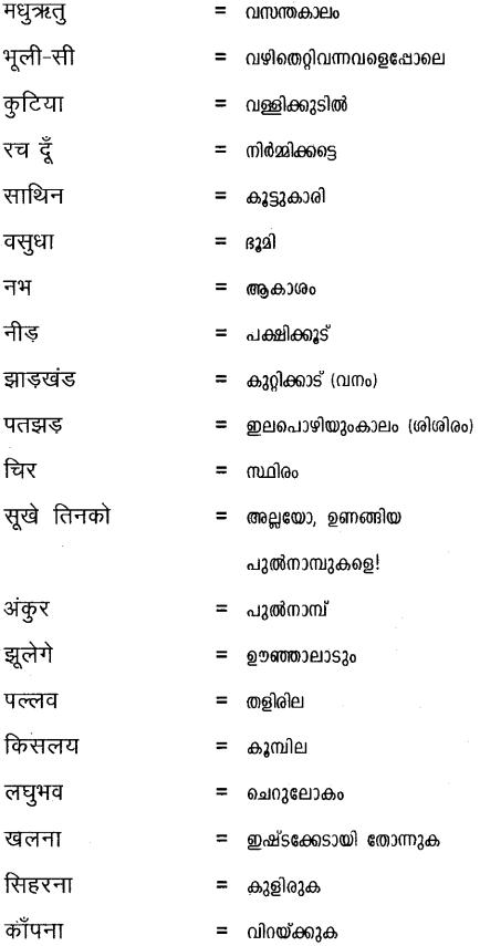 Plus One Hindi Textbook Answers Unit 1 Chapter 2 मधुऋतु 13