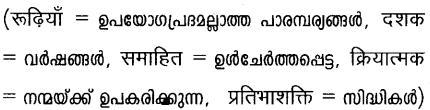 Plus One Hindi Textbook Answers Unit 2 Chapter 8 चाँद और कवि 1