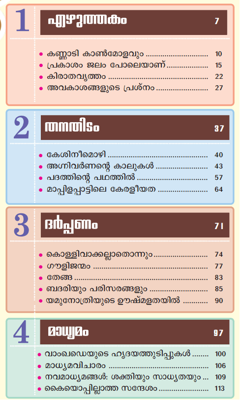 Plus Two Malayalam Textbook Answers, Notes, Chapters Summary