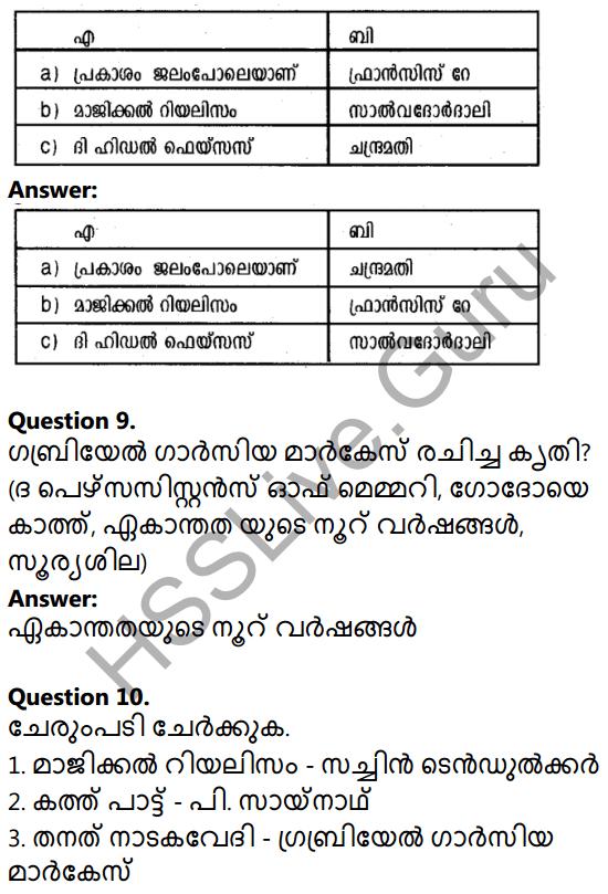 Plus Two Malayalam Textbook Answers Unit 1 Chapter 2 Prakasam Jalam Pole Anu 5