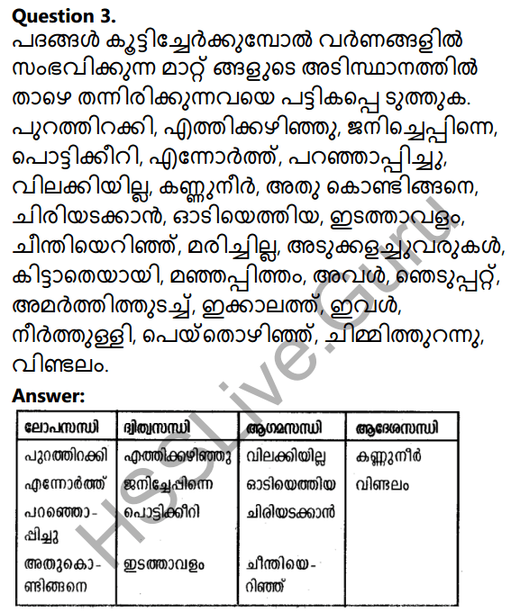 Plus Two Malayalam Textbook Answers Unit 2 Chapter 4 Mappilappattile Keraleeyatha 11