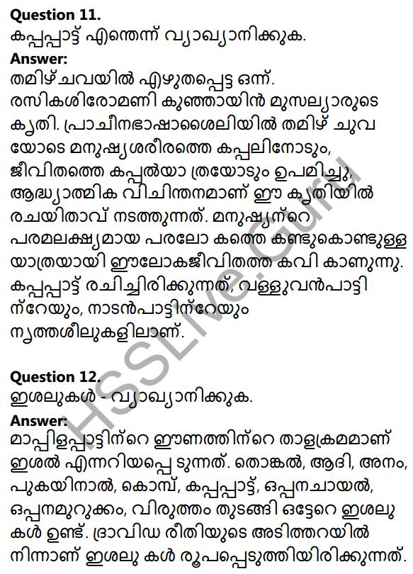 Plus Two Malayalam Textbook Answers Unit 2 Chapter 4 Mappilappattile Keraleeyatha 4