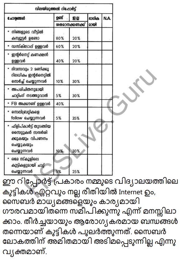 Plus Two Malayalam Textbook Answers Unit 4 Chapter 4 Kayyoppillatha Sandesam 9