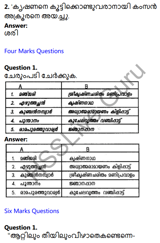 Plus One Malayalam Textbook Answers Unit 4 Chapter 1 Peeli Kannukal 3