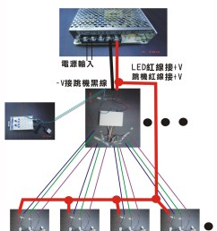 wiring legitimate dmx512 control download [ 900 x 1300 Pixel ]