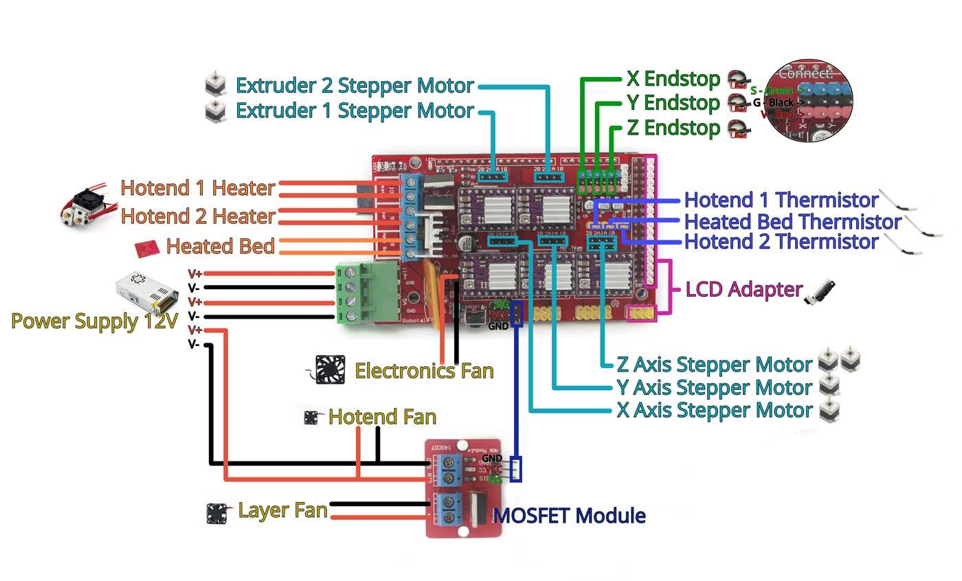 Ramps 1 4 Fan Wiring Diagram Trusted Assemblyrampswiringjpg 800pxmark2assemblyrampswiringjpg Diagrams Prusa