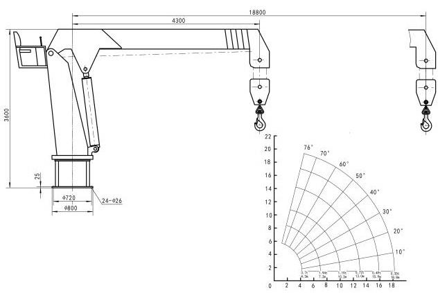 China Luffing Jib Crane Manufacturers, Suppliers, Factory