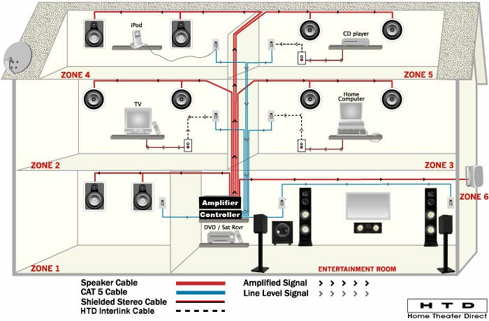 in home theater subwoofer wiring diagram for wall 4
