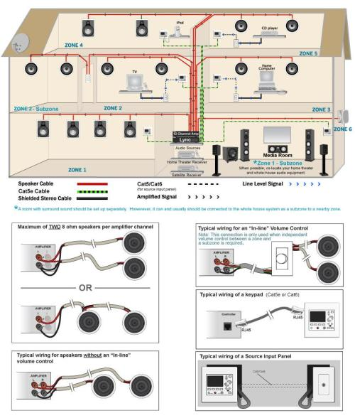 small resolution of audio guide faq new home surround sound wiring questions