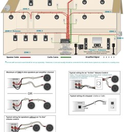 home speaker wiring guide wiring diagram expert home theatre speaker wiring guide home speaker wiring guide [ 850 x 1000 Pixel ]