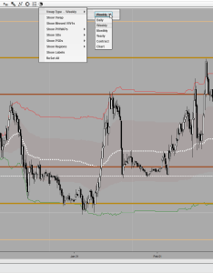 Volume weighted average price also vwap plus ninjatrader rh htech
