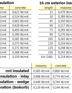 Table balcony insulation energy heat loss comparison also and cantilever floor   comparative study rh htflux