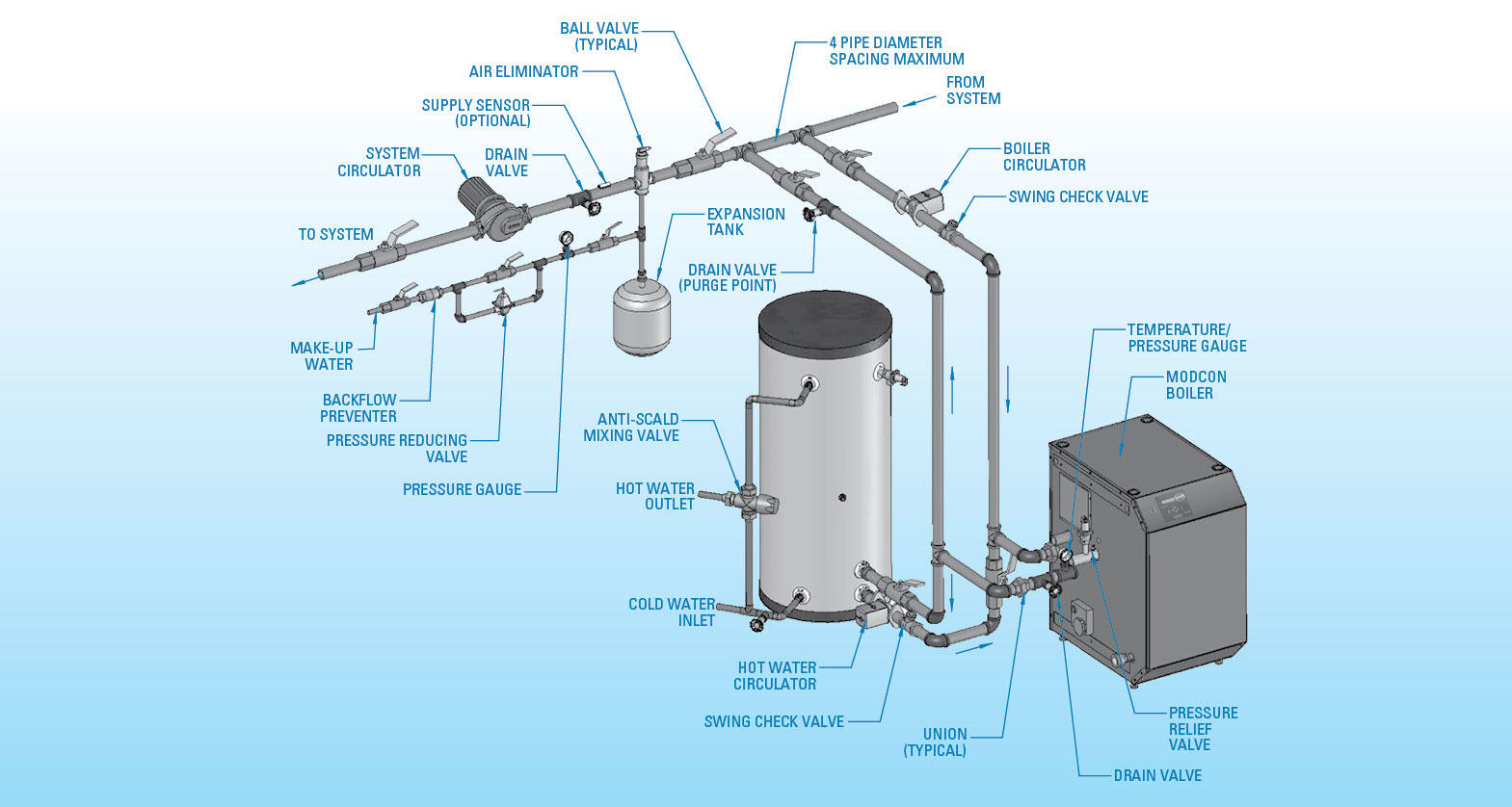 tankless water heater piping diagram viair pressure switch wiring commercial gas engine auto