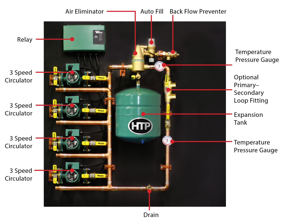 hight resolution of a closer look at the quick zone manifold system