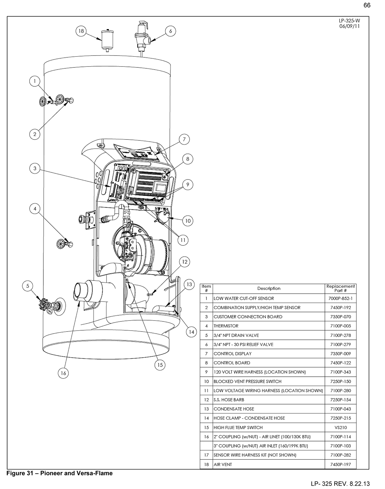 Pioneer Gas Fired Heater Parts Drawings