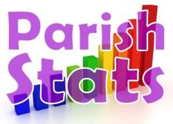 parish stats