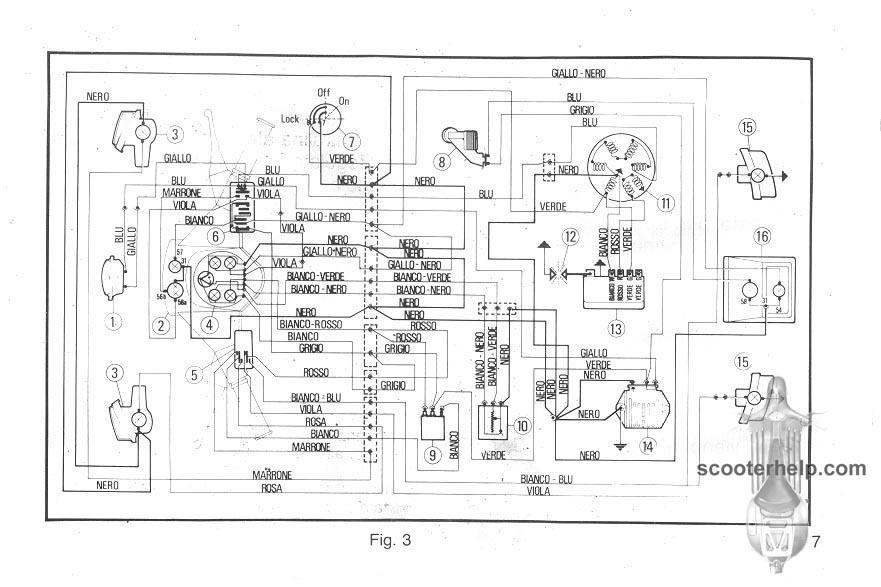 Vespa P125 ETS Owner's Manual