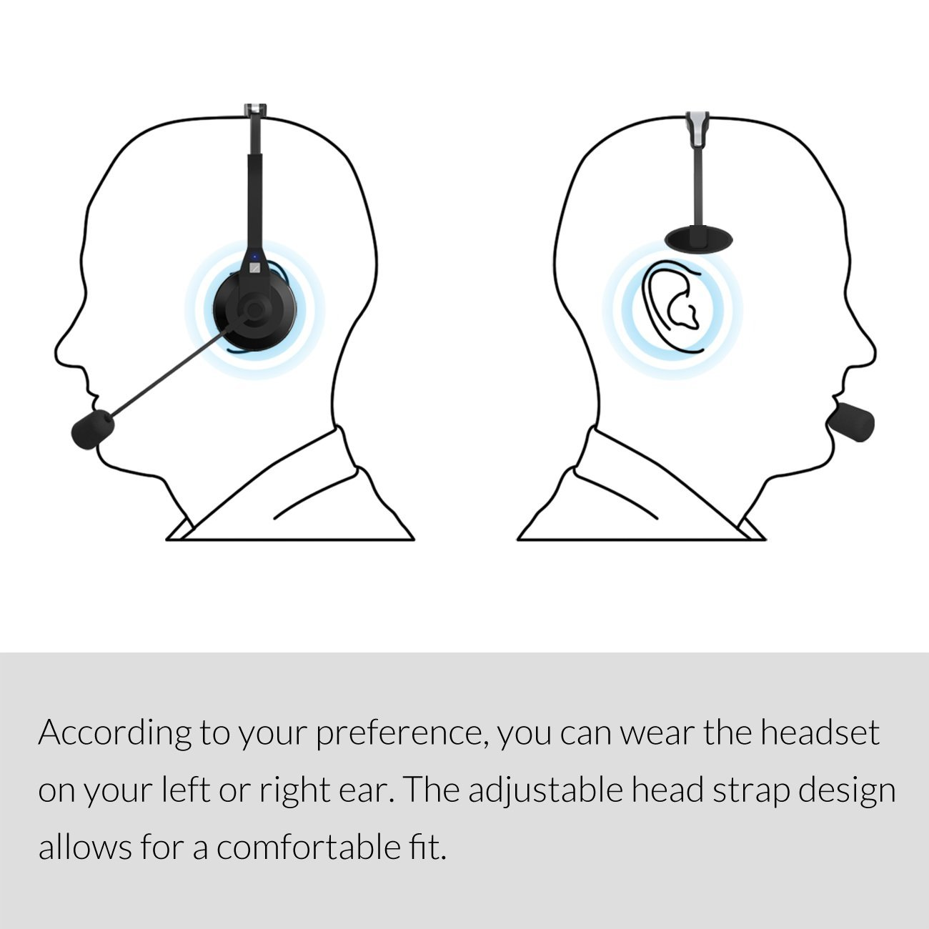 Kit #3: Long-Range Ultra-Capacity Wireless Headset Drive