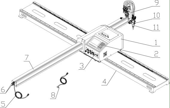 HNC-1800W portable mini CNC plasma and flame cutting
