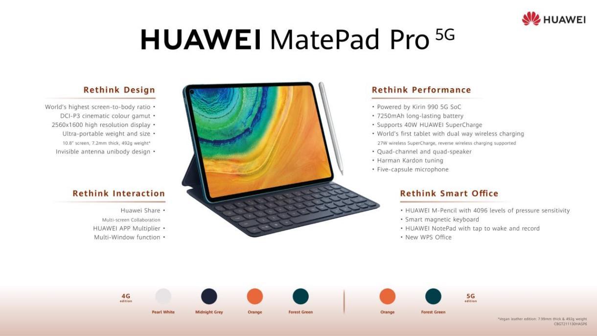 huawei matepad pro infographics 1 - هواوي تكشف رسميا عن تابلت MatePad Pro 5G بتصميم الآيباد برو