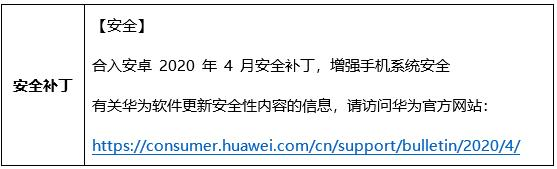 Huawei Enjoy 8e Youth Edition April 2020 security patch