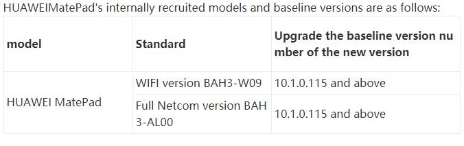 Huawei MatePad EMUI 10.1 internal beta