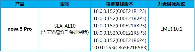 Huawei Nova 5 Pro EMUI 10.1 Public Beta