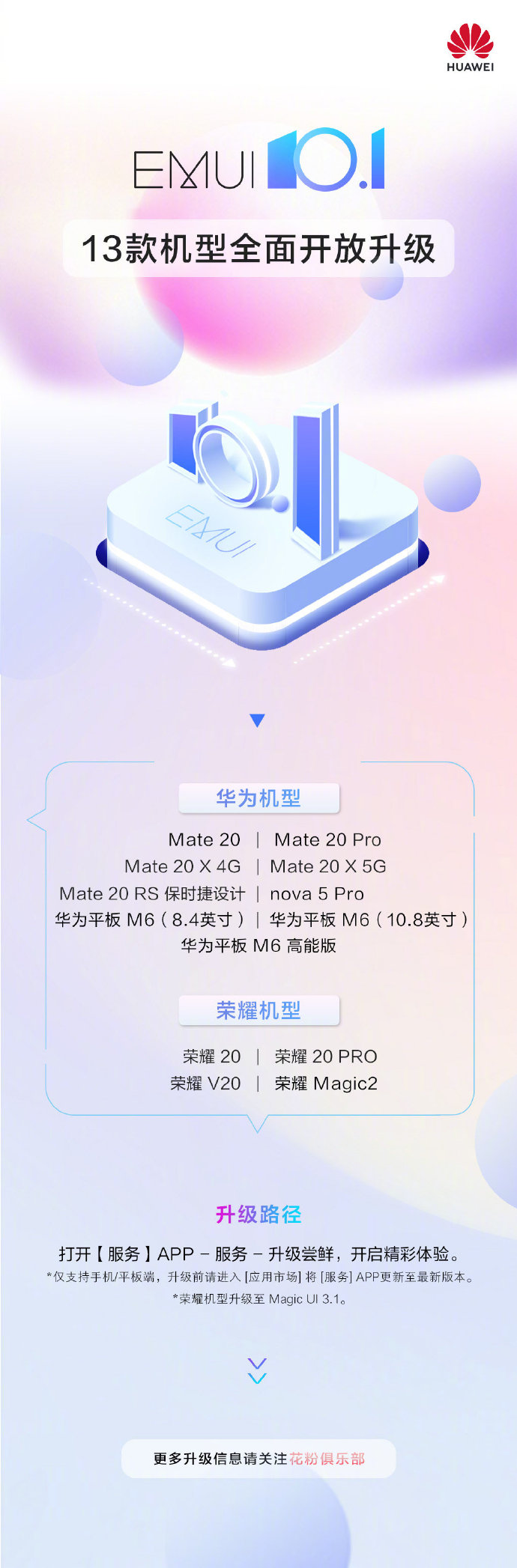 These 13 Huawei and Honor phones getting EMUI 10.1 update