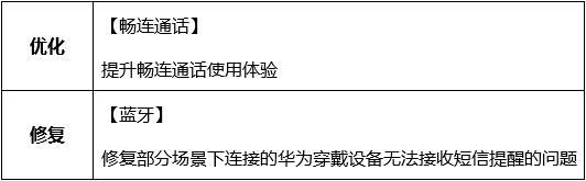 Huawei Enjoy 10S EMUI 10.1.0.140
